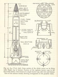 V2_Diagram